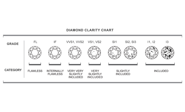 slightly photographs grading clarity included scale diamond tutorial